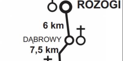 grupa Giżycko: trasa - 30.VII